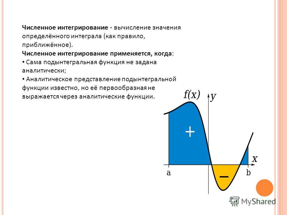 Численное интегрирование - вычисление значения определённого интеграла (как правило, приближённое). Численное интегрирование применяется, когда: Сама подынтегральная функция не задана аналитически; Аналитическое представление подынтегральной функции