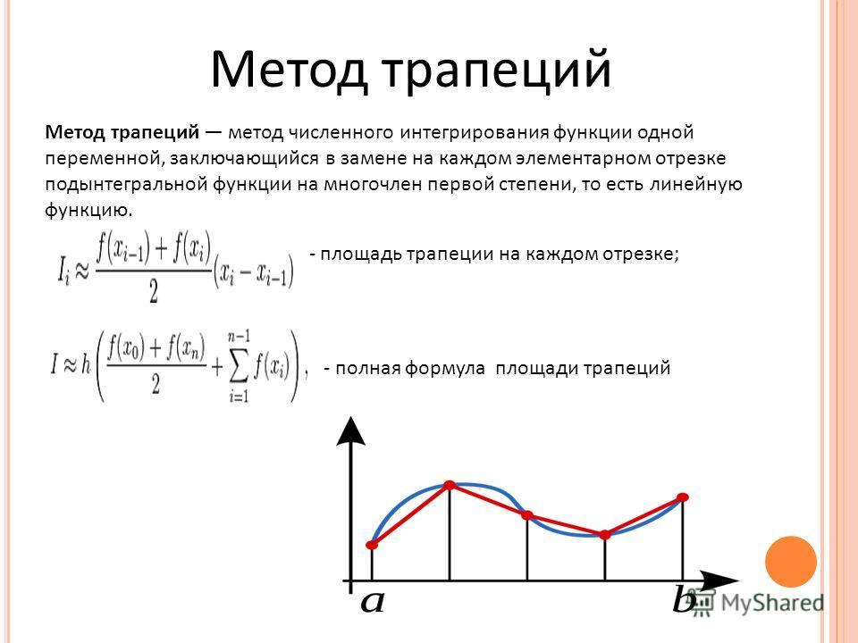 Метод трапеций Метод трапеций метод численного интегрирования функции одной переменной, заключающийся в замене на каждом элементарном отрезке подынтегральной функции на многочлен первой степени, то есть линейную функцию. - площадь трапеции на каждом