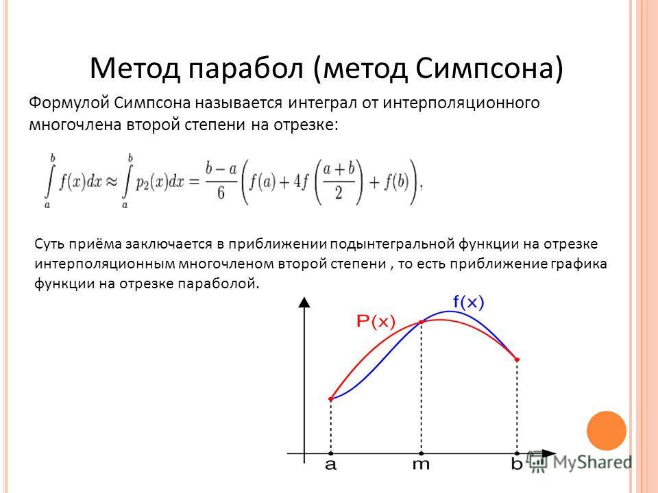 Метод парабол (метод Симпсона) Формулой Симпсона называется интеграл от интерполяционного многочлена второй степени на отрезке: Суть приёма заключается в приближении подынтегральной функции на отрезке интерполяционным многочленом второй степени, то е