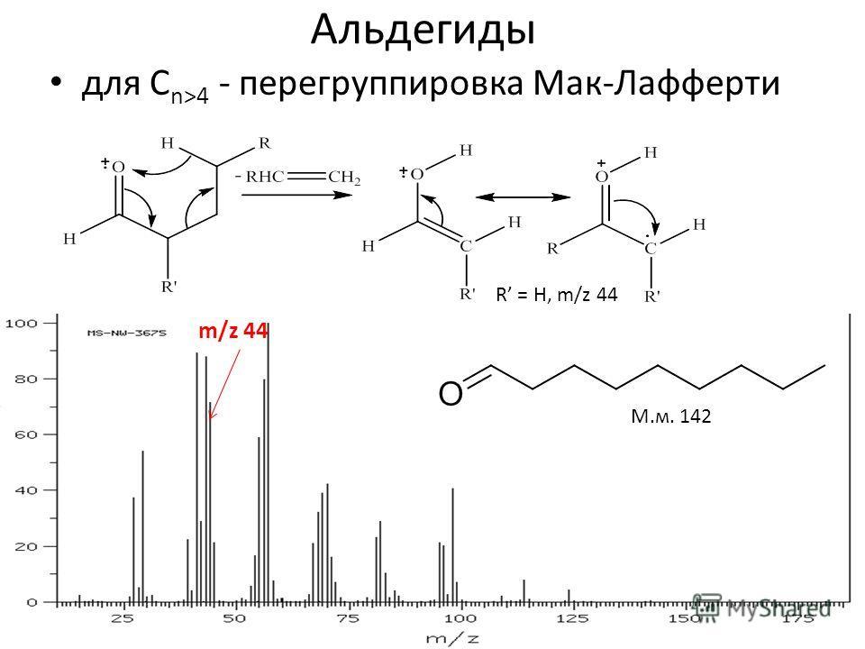 для С n>4 - перегруппировка Мак-Лафферти Альдегиды М.м. 142 m/z 44 R = H, m/z 44