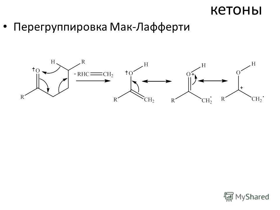 Перегруппировка Мак-Лафферти кетоны