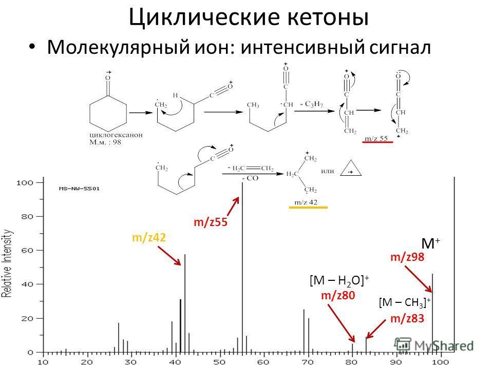 Циклические кетоны Молекулярный ион: интенсивный сигнал M+M+ m/z98 m/z55 m/z42 [M – H 2 O] + m/z80 [M – CH 3 ] + m/z83