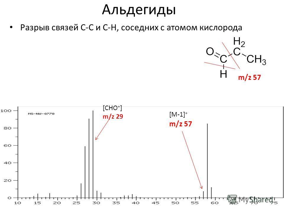 Разрыв связей С-С и С-H, соседних с атомом кислорода Альдегиды m/z 57 [CHO + ] m/z 29 [M-1] +