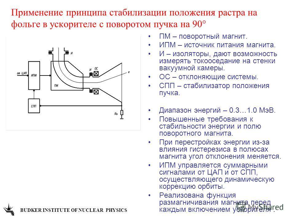Применение принципа стабилизации положения растра на фольге в ускорителе с поворотом пучка на 90° ПМ – поворотный магнит. ИПМ – источник питания магнита. И – изоляторы, дают возможность измерять токооседание на стенки вакуумной камеры. ОС – отклоняющ
