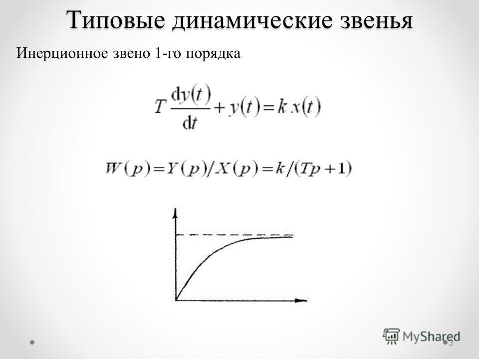3 Инерционное звено 1-го порядка Типовые динамические звенья