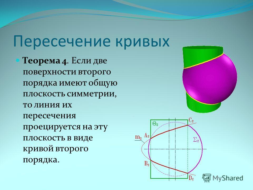 Пересечение кривых Теорема 4. Если две поверхности второго порядка имеют общую плоскость симметрии, то линия их пересечения проецируется на эту плоскость в виде кривой второго порядка.