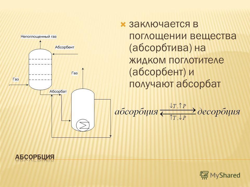 заключается в поглощении вещества (абсорбтива) на жидком поглотителе (абсорбент) и получают абсорбат