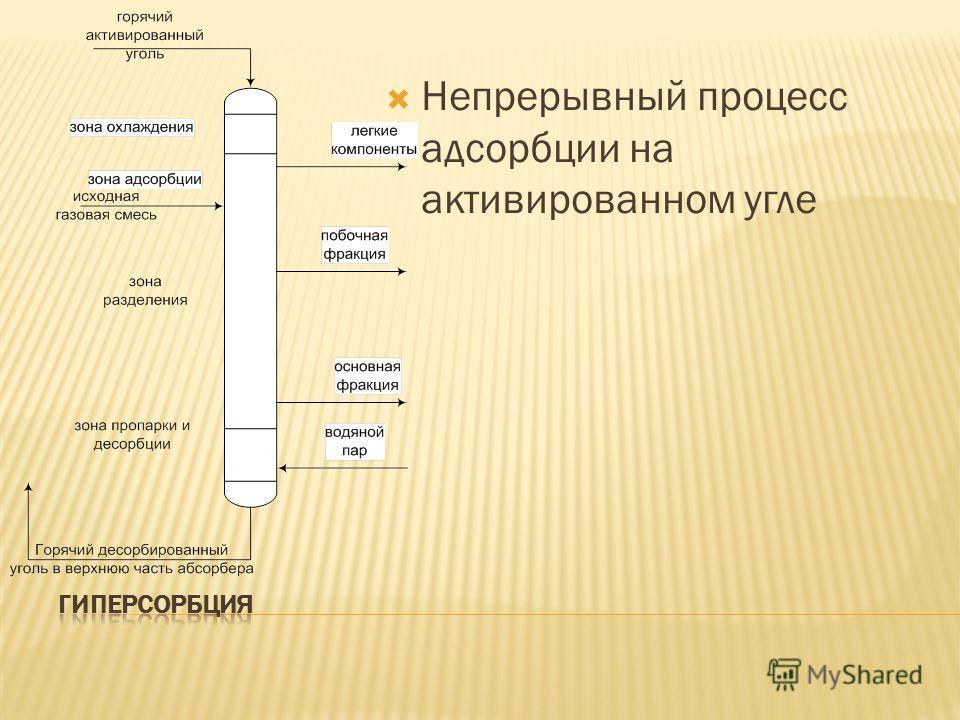 Непрерывный процесс адсорбции на активированном угле