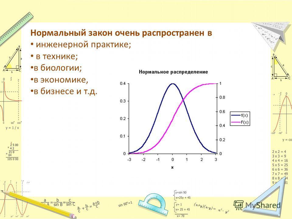 Нормальный закон очень распространен в инженерной практике; в технике; в биологии; в экономике, в бизнесе и т.д.
