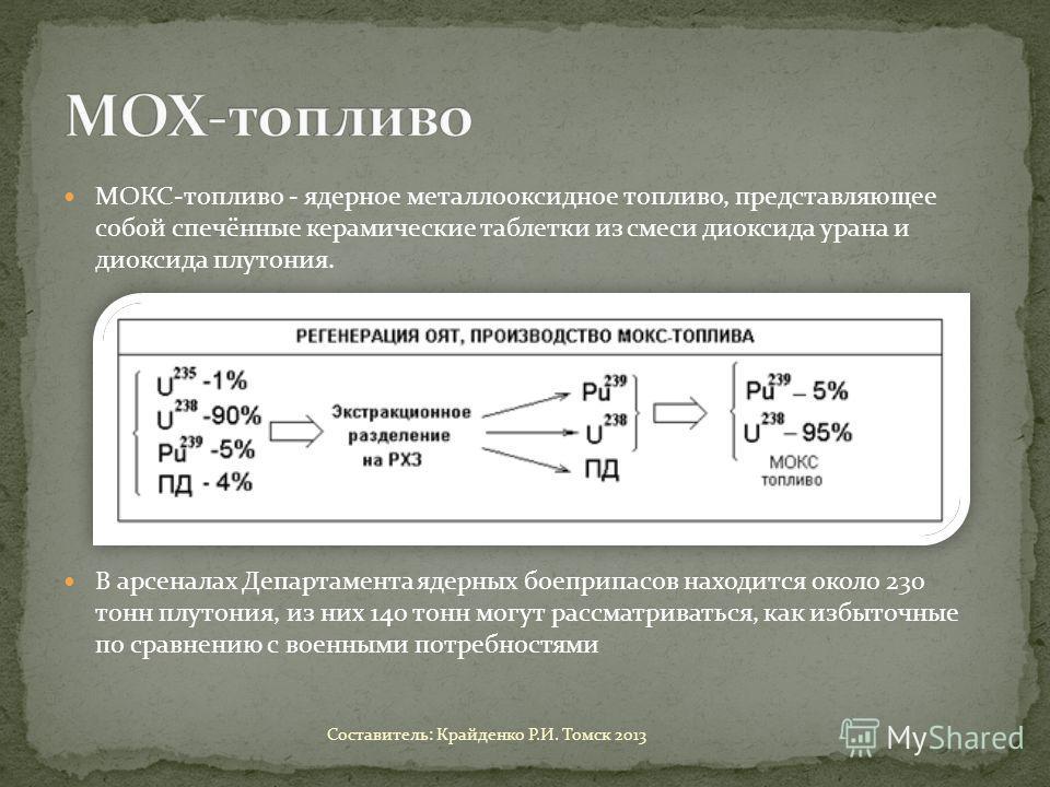 МОКС-топливо - ядерное металлооксидное топливо, представляющее собой спечённые керамические таблетки из смеси диоксида урана и диоксида плутония. В арсеналах Департамента ядерных боеприпасов находится около 230 тонн плутония, из них 140 тонн могут ра