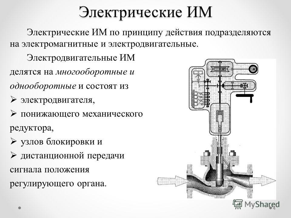 4 Электрические ИМ по принципу действия подразделяются на электромагнитные и электродвигательные. Электродвигательные ИМ делятся на многооборотные и однооборотные и состоят из электродвигателя, понижающего механического редуктора, узлов блокировки