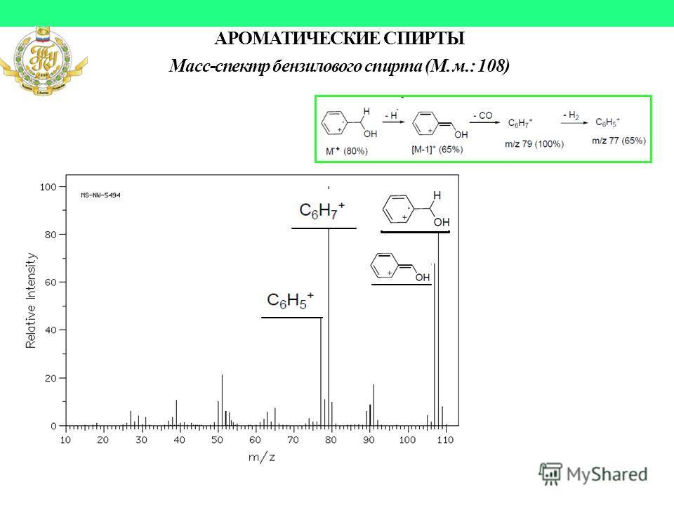 Масс-спектр бензилового спирта (М. м.: 108) 108 107 79 77 АРОМАТИЧЕСКИЕ СПИРТЫ