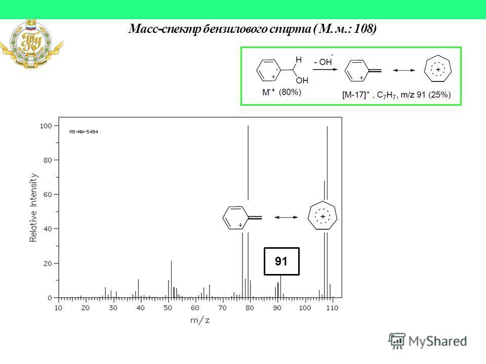 Масс-спектр бензилового спирта ( М. м.: 108) 91