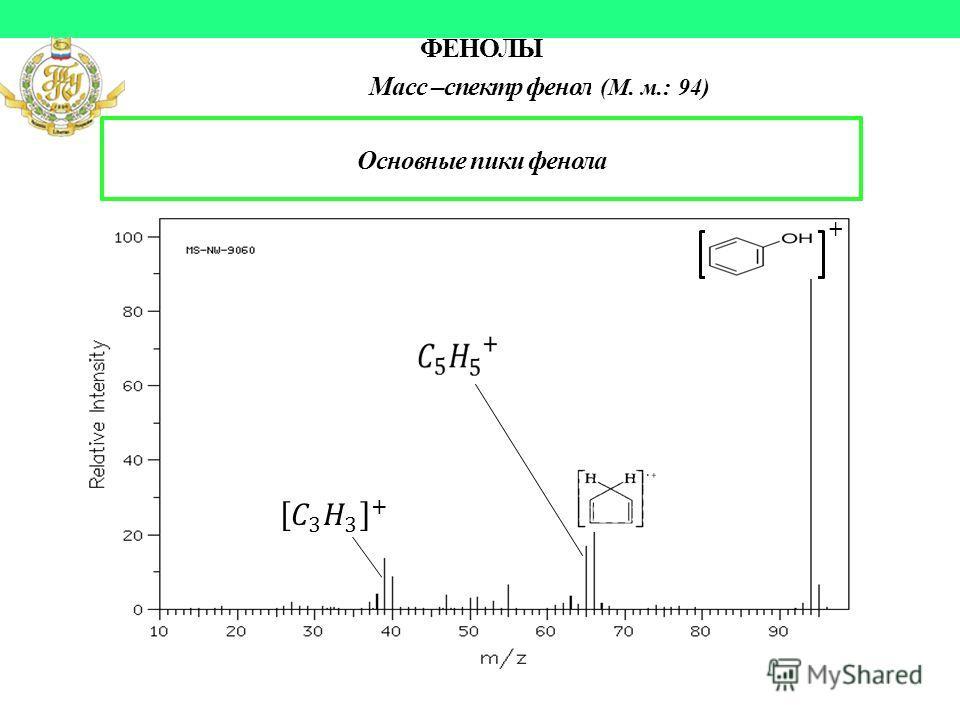 ФЕНОЛЫ Вследствие стабилизации молекулярного иона ароматическим кольцом пик молекулярного иона обычно является основным Основные пики фрагментов для типичных фенолов ФрагментМассаФрагмент ФормулаМасса M - COM -28 M - HCOM - 29 Основные пики фенола Ма