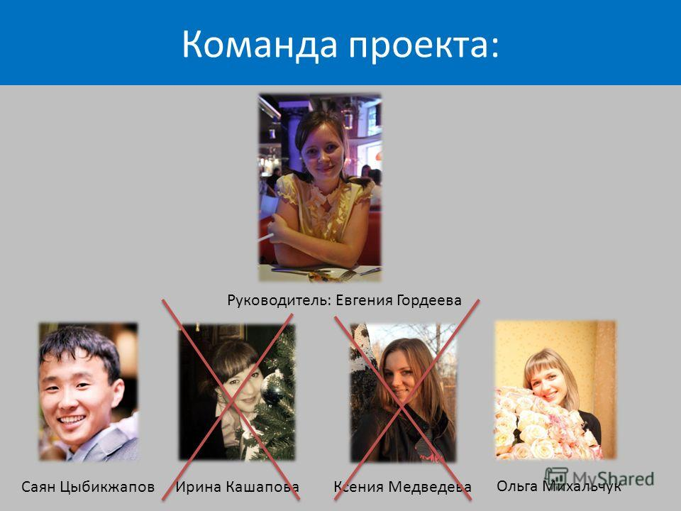 Команда проекта: Руководитель: Евгения Гордеева Саян ЦыбикжаповИрина КашаповаКсения Медведева Ольга Михальчук