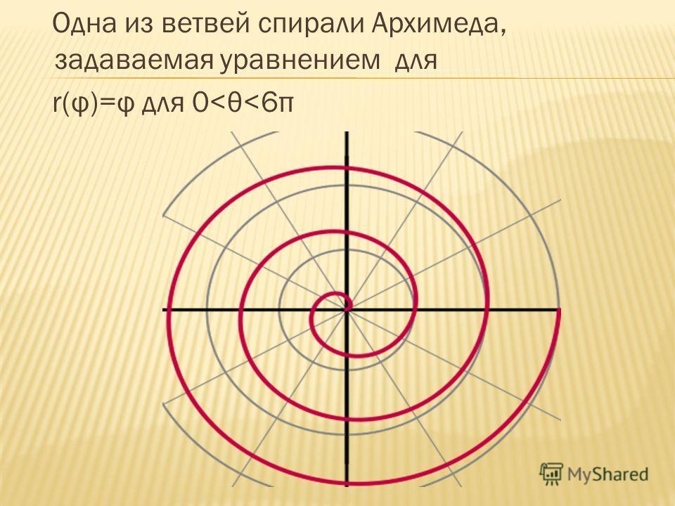 Одна из ветвей спирали Архимеда, задаваемая уравнением для r(φ)=φ для 0