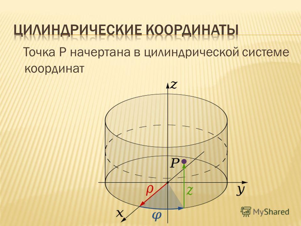 Точка Р начертана в цилиндрической системе координат