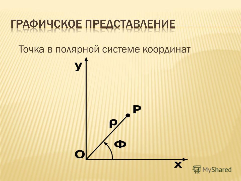 Точка в полярной системе координат
