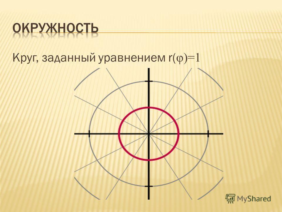 Круг, заданный уравнением r( φ)=1