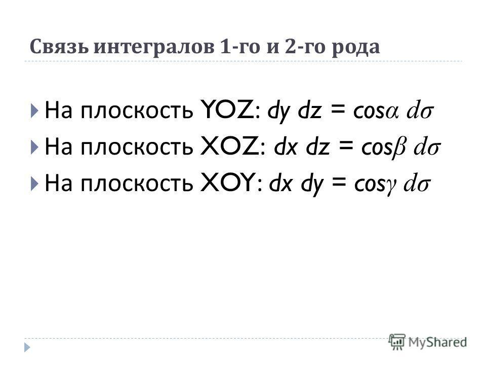 Связь интегралов 1- го и 2- го рода На плоскость YOZ: dy dz = cos α dσ На плоскость XOZ: dx dz = cos β dσ На плоскость XOY: dx dy = cos γ dσ