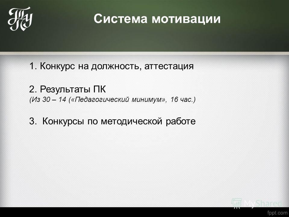 Система мотивации 1.Конкурс на должность, аттестация 2.Результаты ПК (Из 30 – 14 («Педагогический минимум», 16 час.) 3. Конкурсы по методической работе