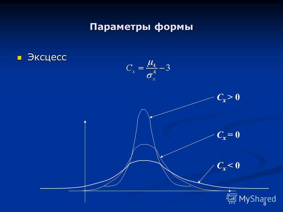 8 Параметры формы Эксцесс Эксцесс C x > 0 C x = 0 C x < 0