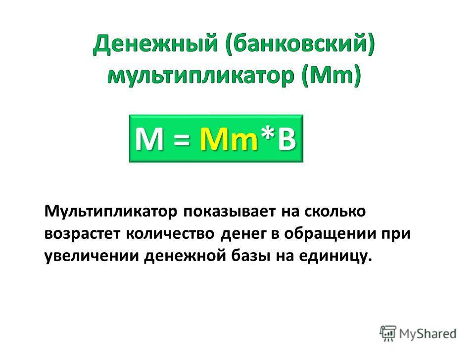 M = Mm*B Мультипликатор показывает на сколько возрастет количество денег в обращении при увеличении денежной базы на единицу.