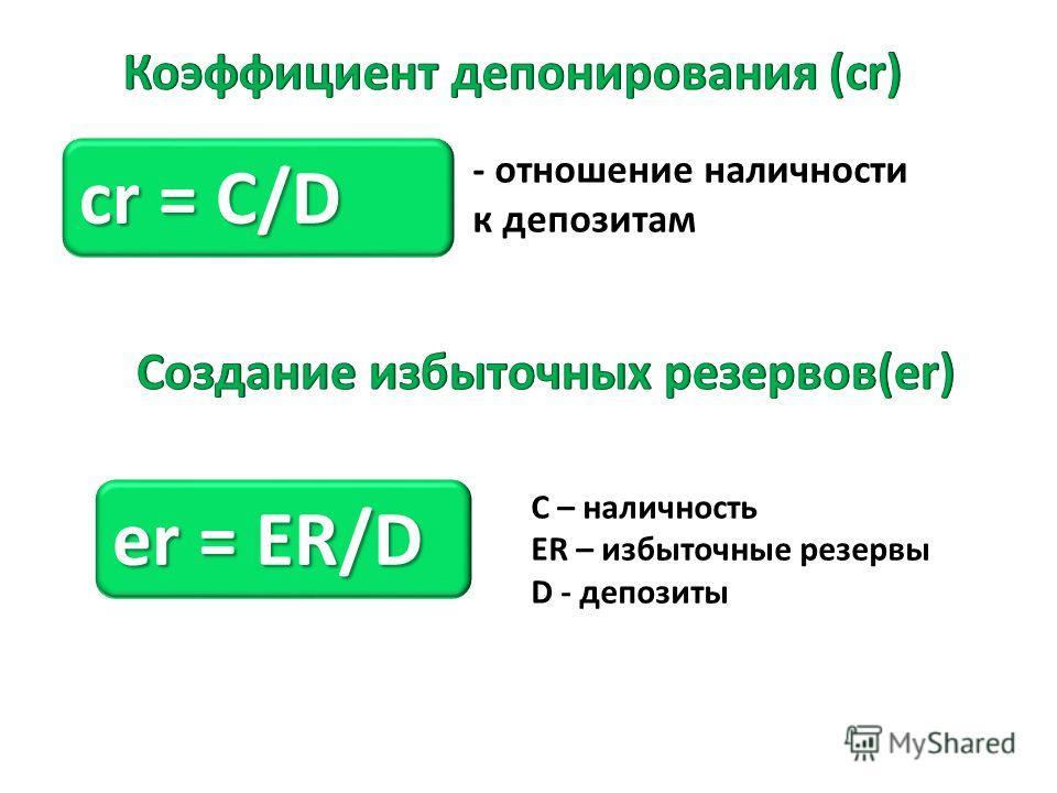 - отношение наличности к депозитам cr = C/D C – наличность ER – избыточные резервы D - депозиты er = ER/D