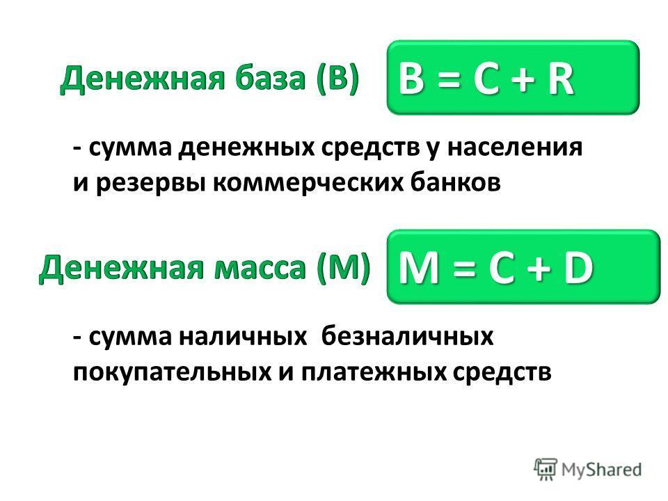 - сумма денежных средств у населения и резервы коммерческих банков B = С + R - сумма наличных безналичных покупательных и платежных средств M = С + D