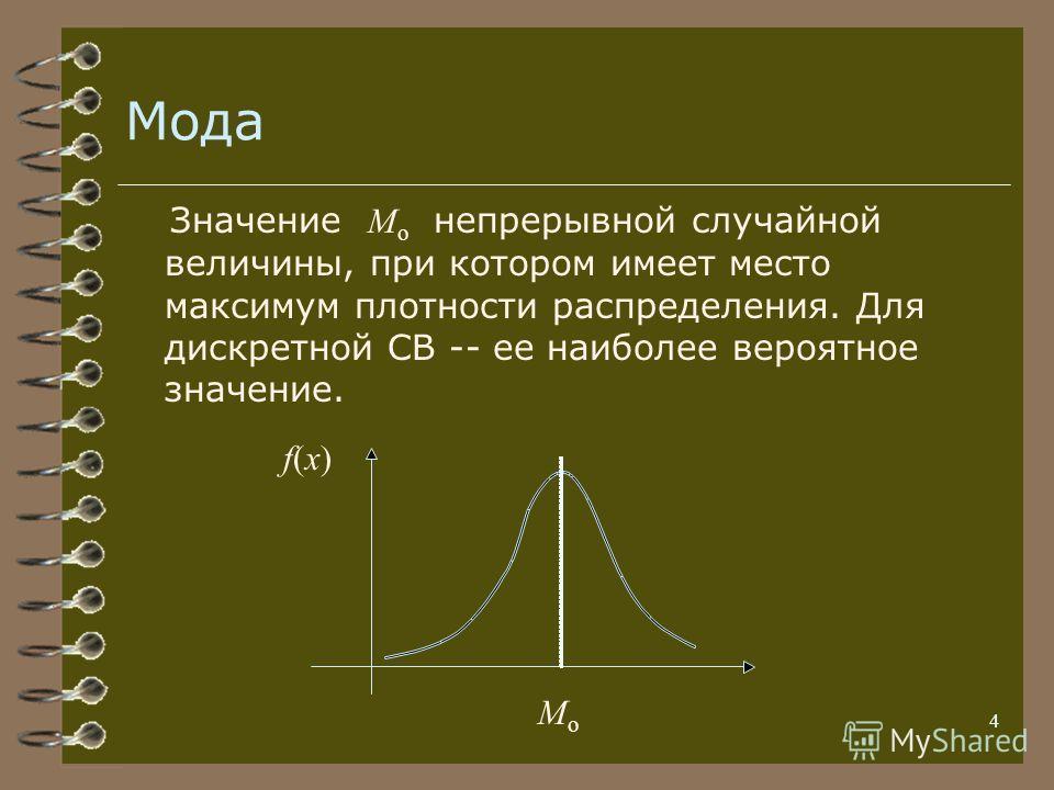 4 Мода Значение M o непрерывной случайной величины, при котором имеет место максимум плотности распределения. Для дискретной СВ -- ее наиболее вероятное значение. f(x)f(x) MoMo