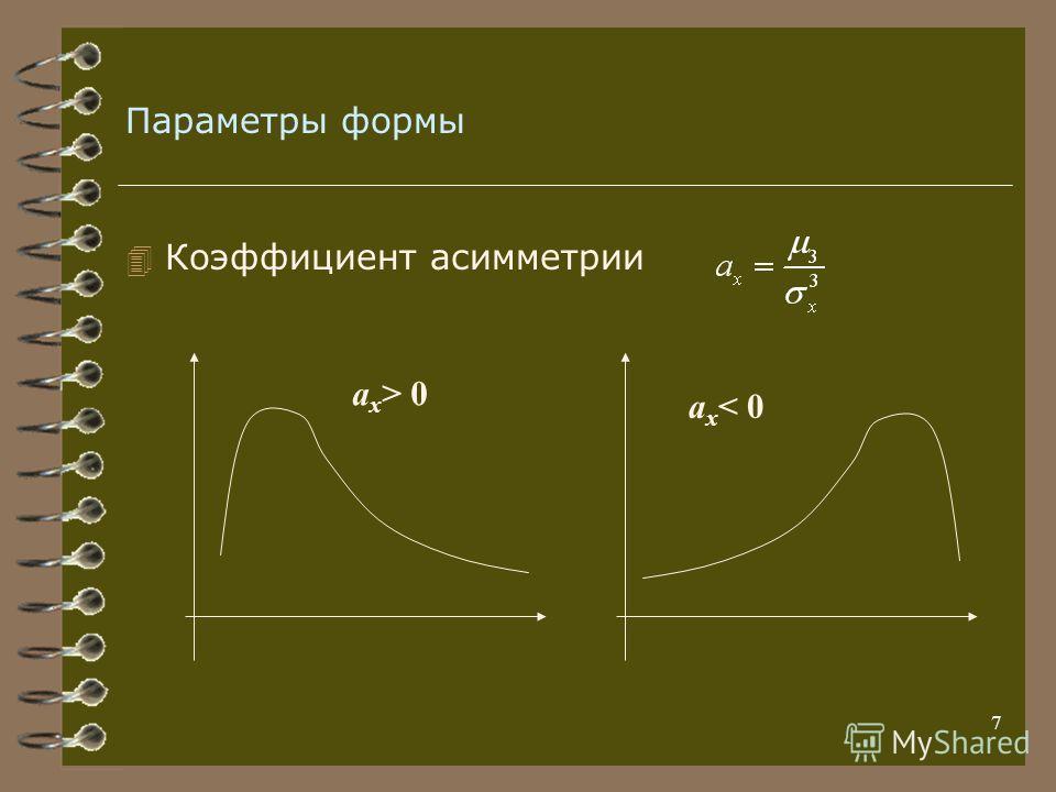 7 Параметры формы 4 Коэффициент асимметрии a x > 0 a x < 0