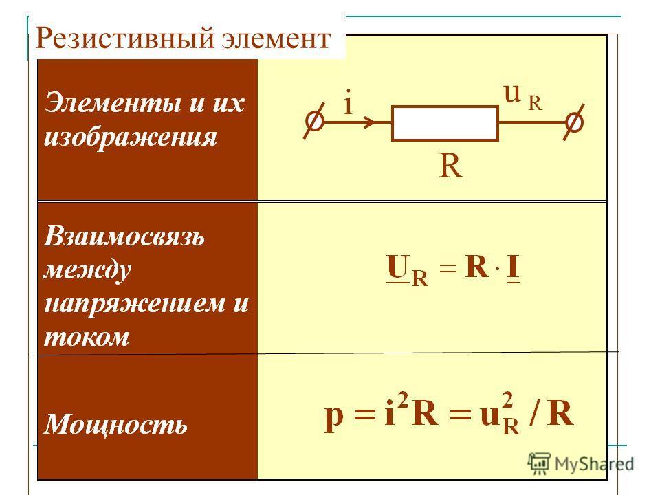 - Мгновенное значение или функция времени -Комплекс действующего значения -Комплекс амплитуды - Мгновенное значение или функция времени -Комплекс действующего значения -Комплекс амплитуды