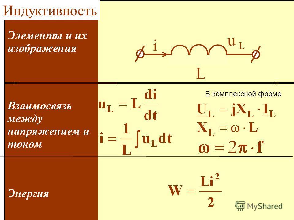 Резистивный элемент R u R i