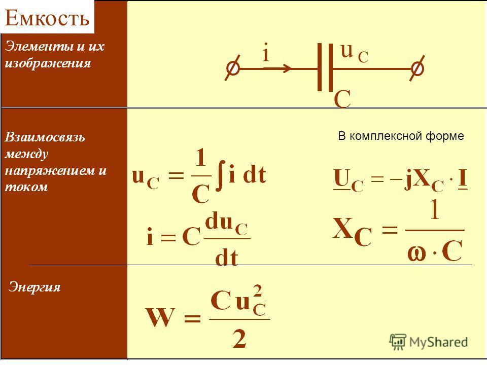 Индуктивность i L u L В комплексной форме