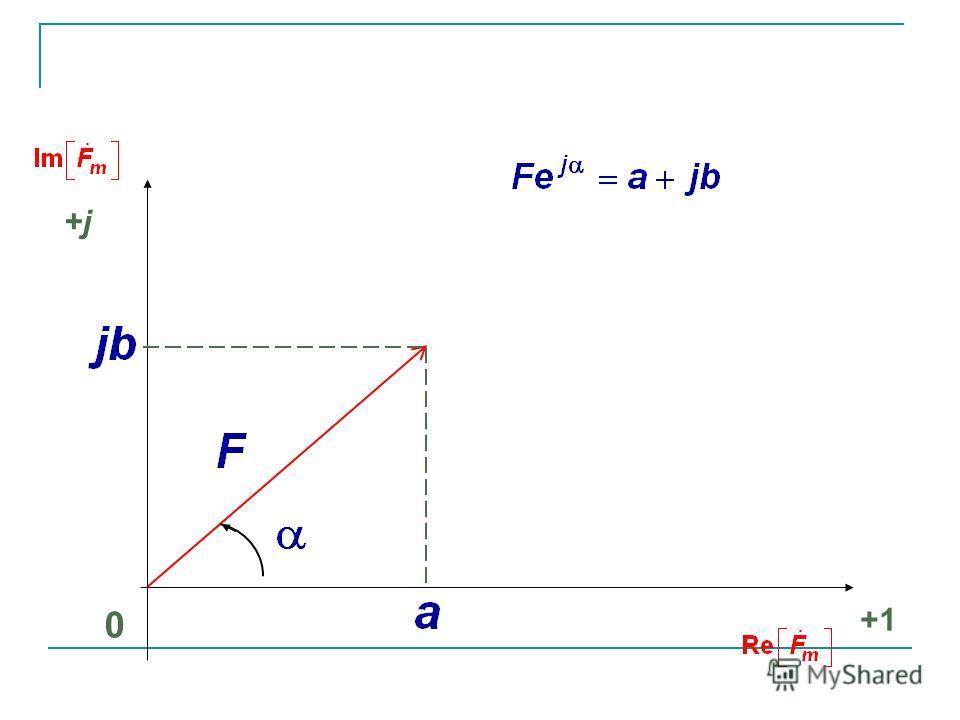 Если ввести в рассмотрение знак соответствия, то для фиксиро- ванного момента времени t = 0 будем иметь При сложении (вычитании) комп- лексных чисел их записывают в алгебраической форме и отдельно складывают (вычитают) их действительные и мнимые част