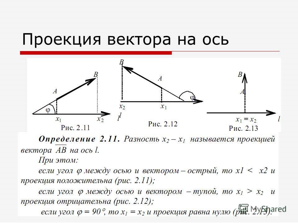 Проекция вектора на ось