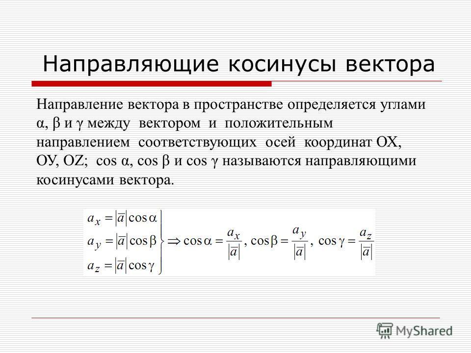Направляющие косинусы вектора Направление вектора в пространстве определяется углами α, β и γ между вектором и положительным направлением соответствующих осей координат ОХ, ОУ, ОZ; cos α, cos β и cos γ называются направляющими косинусами вектора.