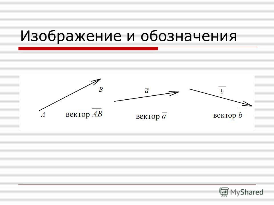 Изображение и обозначения
