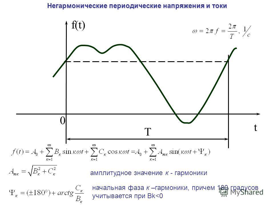 Негармонические периодические напряжения и токи f(t) t T 0 начальная фаза к –гармоники, причем 180 градусов учитывается при Bk