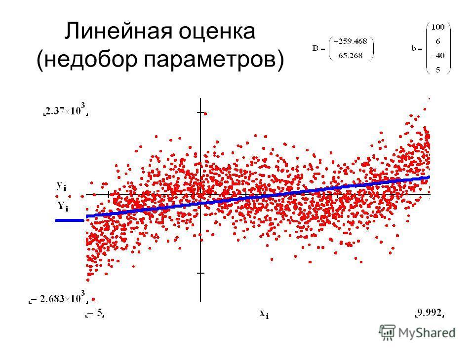 Линейная оценка (недобор параметров)