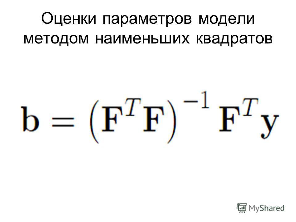 Оценки параметров модели методом наименьших квадратов