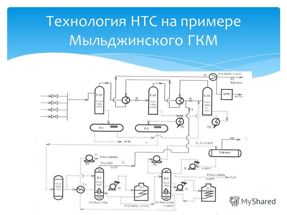 Технология НТС на примере Мыльджинского ГКМ