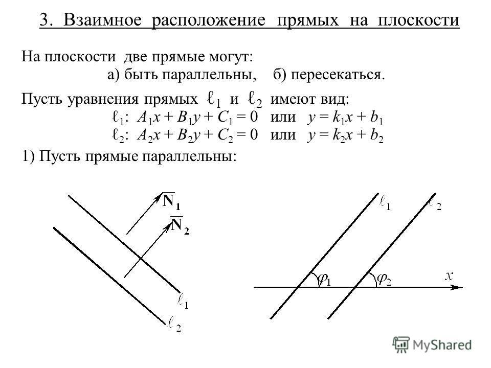 3. Взаимное расположение прямых на плоскости На плоскости две прямые могут: а) быть параллельны, б) пересекаться. Пусть уравнения прямых 1 и 2 имеют вид: 1 : A 1 x + B 1 y + C 1 = 0 или y = k 1 x + b 1 2 : A 2 x + B 2 y + C 2 = 0 или y = k 2 x + b 2