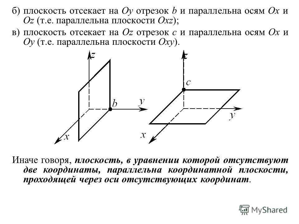 б) плоскость отсекает на Oy отрезок b и параллельна осям Ox и Oz (т.е. параллельна плоскости Oxz); в) плоскость отсекает на Oz отрезок c и параллельна осям Ox и Oy (т.е. параллельна плоскости Oxy). Иначе говоря, плоскость, в уравнении которой отсутст