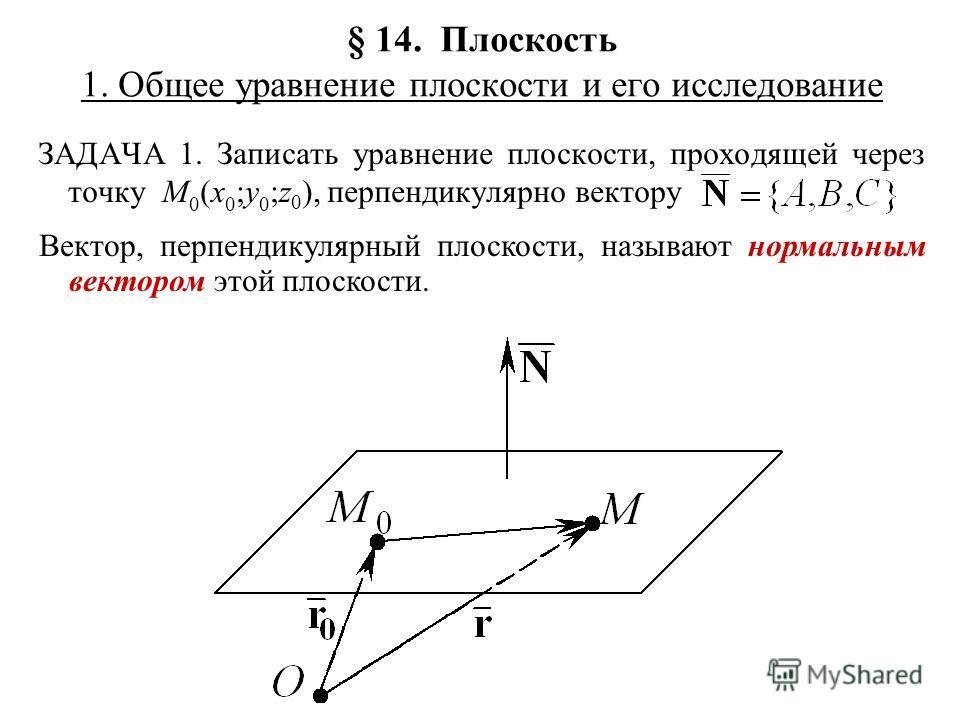 § 14. Плоскость 1. Общее уравнение плоскости и его исследование ЗАДАЧА 1. Записать уравнение плоскости, проходящей через точку M 0 (x 0 ;y 0 ;z 0 ), перпендикулярно вектору Вектор, перпендикулярный плоскости, называют нормальным вектором этой плоскос