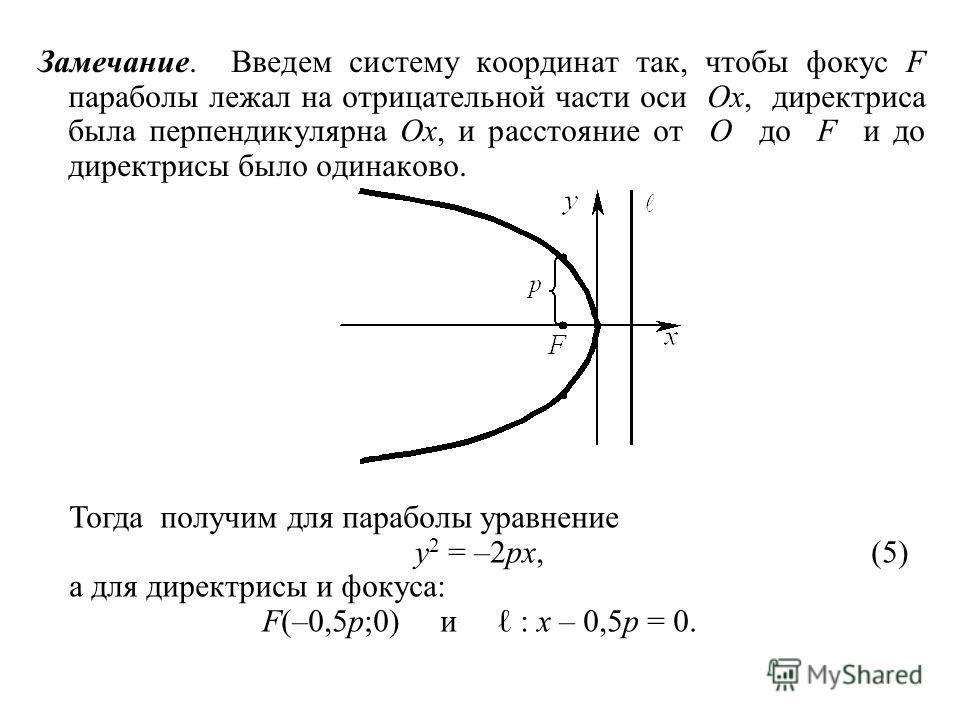 Замечание. Введем систему координат так, чтобы фокус F параболы лежал на отрицательной части оси Ox, директриса была перпендикулярна Ox, и расстояние от O до F и до директрисы было одинаково. Тогда получим для параболы уравнение y 2 = –2px,(5) а для