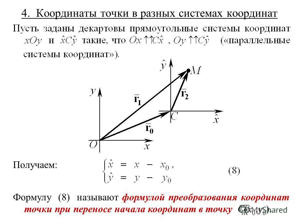 4. Координаты точки в разных системах координат Получаем: Формулу (8) называют формулой преобразования координат точки при переносе начала координат в точку C(x 0 ;y 0 ).