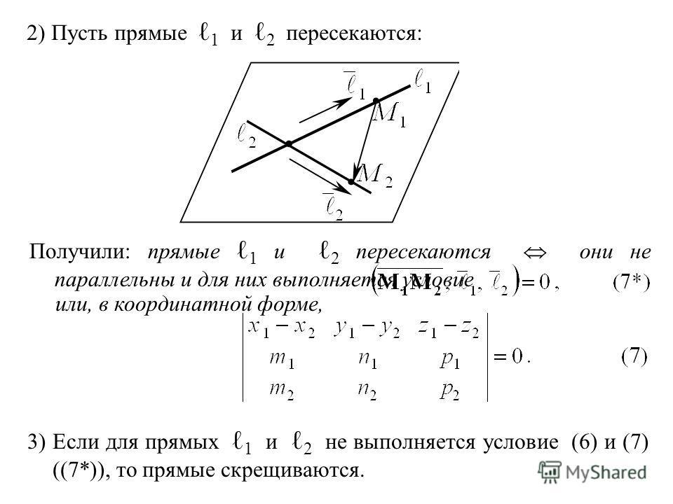 2) Пусть прямые 1 и 2 пересекаются: Получили: прямые 1 и 2 пересекаются они не параллельны и для них выполняется условие или, в координатной форме, 3) Если для прямых 1 и 2 не выполняется условие (6) и (7) ((7*)), то прямые скрещиваются.