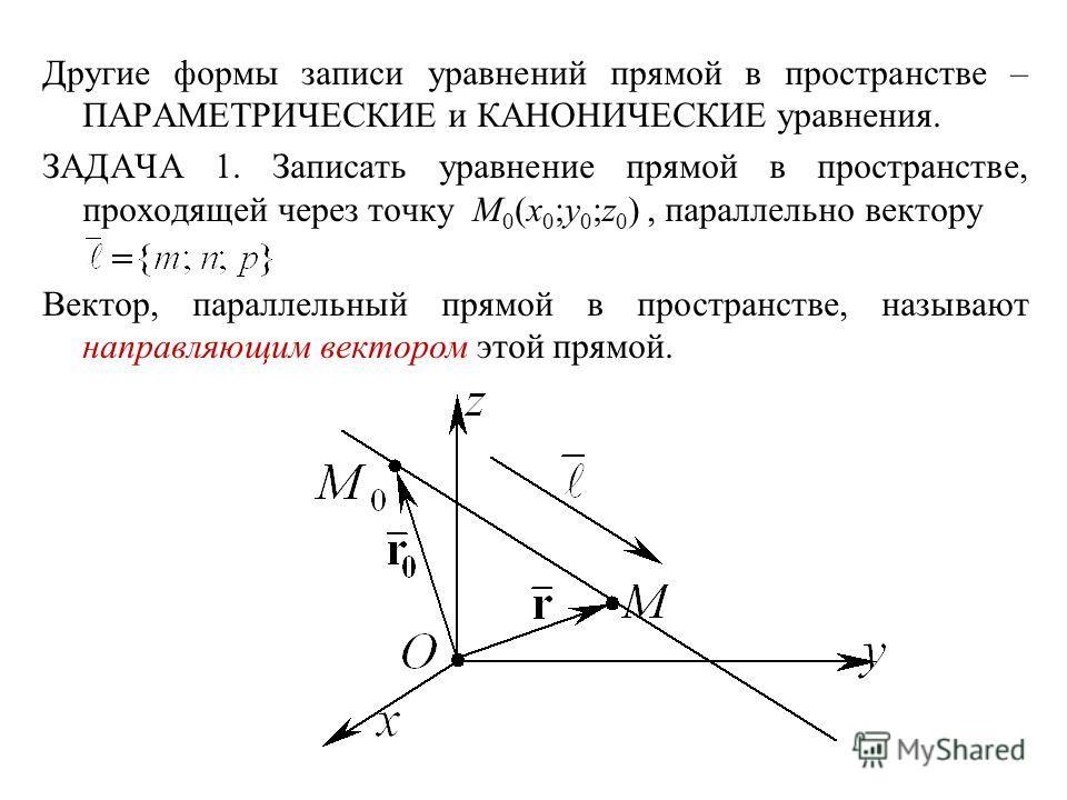 Другие формы записи уравнений прямой в пространстве – ПАРАМЕТРИЧЕСКИЕ и КАНОНИЧЕСКИЕ уравнения. ЗАДАЧА 1. Записать уравнение прямой в пространстве, проходящей через точку M 0 (x 0 ;y 0 ;z 0 ), параллельно вектору Вектор, параллельный прямой в простра