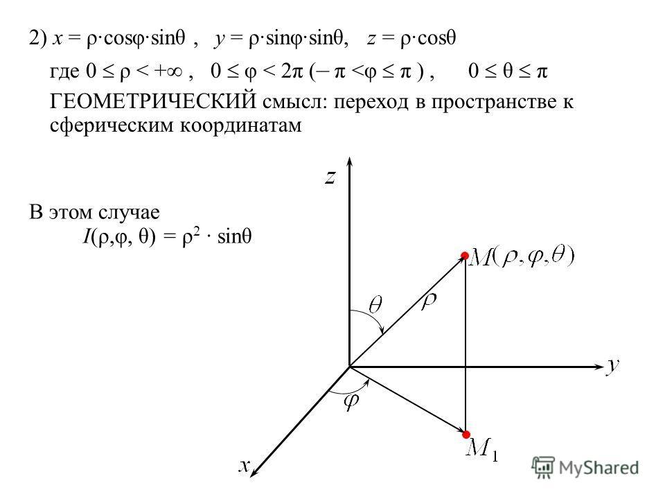 2) x = ρ·cosφ·sinθ, y = ρ·sinφ·sinθ, z = ρ·cosθ где 0 ρ < +, 0 φ < 2π ( – π